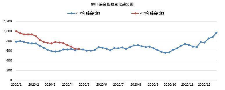 NCFI-202004.jpg