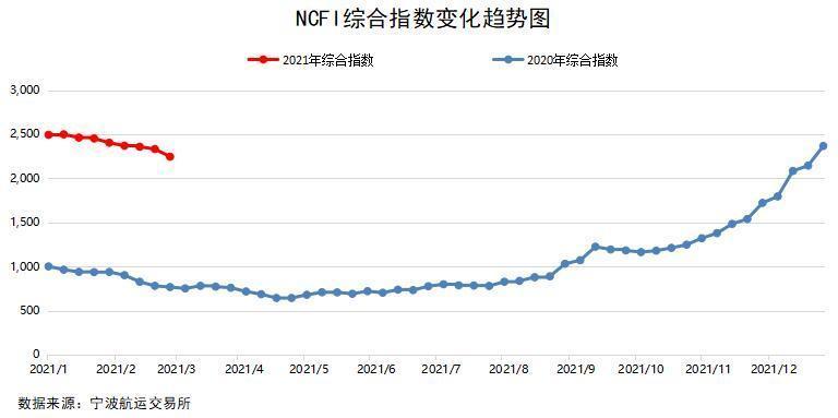 NCFI-202002.jpg
