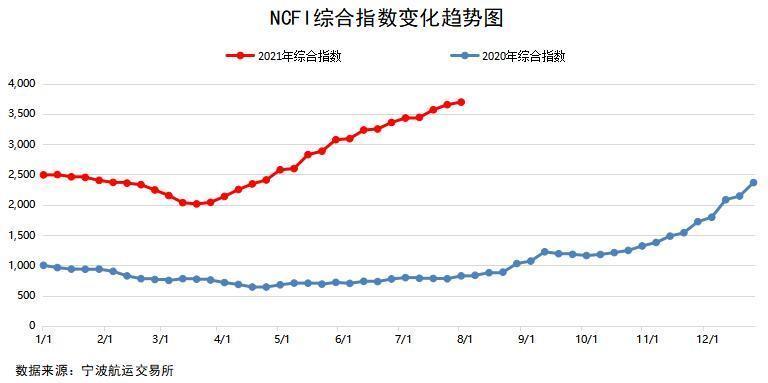 NCFI-202107.jpg